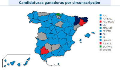 España es azul